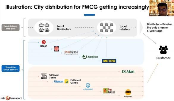 FMCG Supply Chain & Logistics Web Conference Keynote
